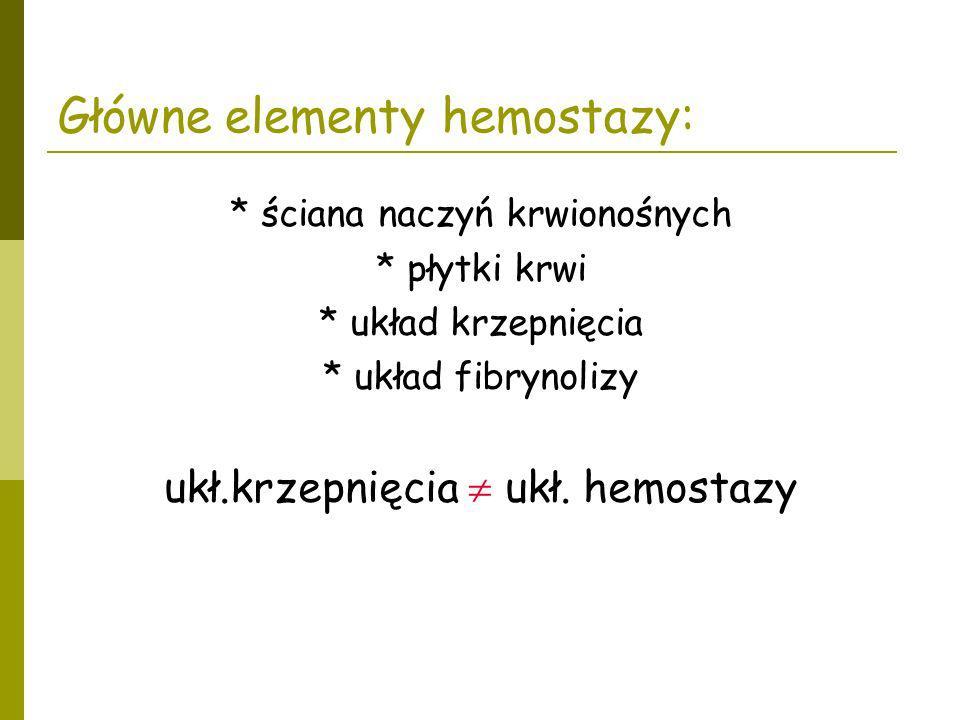 Główne elementy hemostazy: * ściana naczyń krwionośnych * płytki krwi * układ krzepnięcia * układ fibrynolizy ukł.krzepnięcia ukł. hemostazy