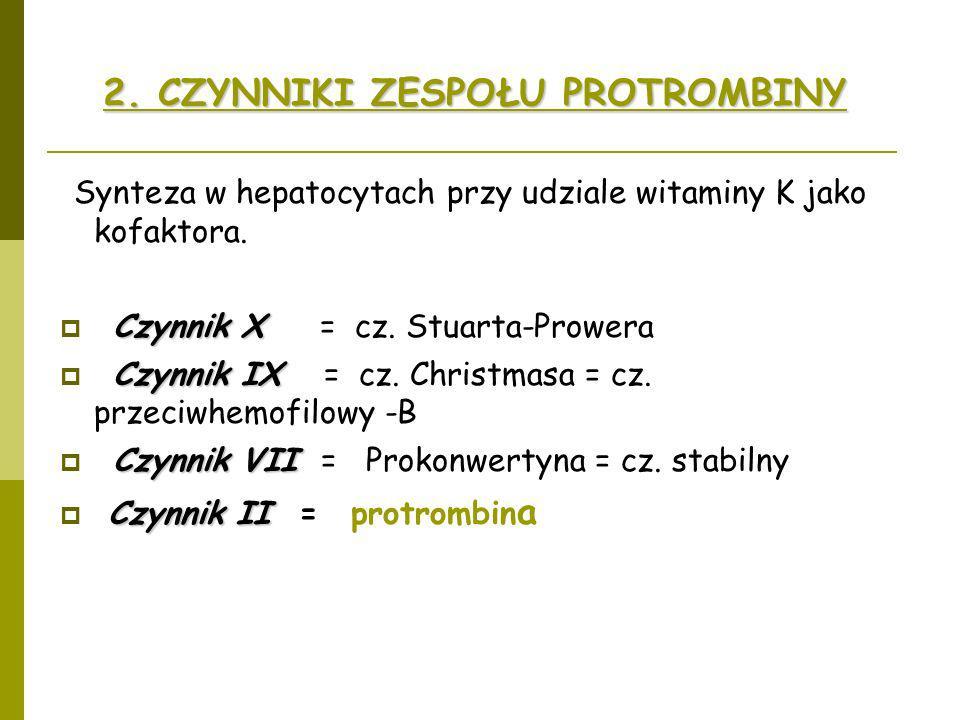 2. CZYNNIKI ZESPOŁU PROTROMBINY Synteza w hepatocytach przy udziale witaminy K jako kofaktora. Czynnik X Czynnik X = cz. Stuarta-Prowera Czynnik IX Cz