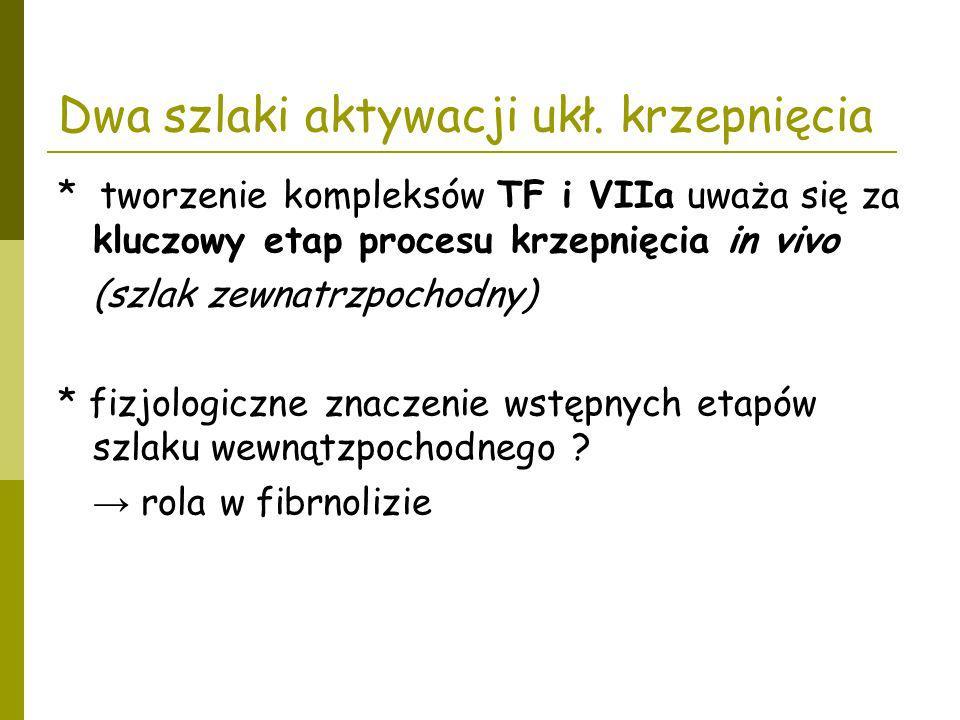 Dwa szlaki aktywacji ukł. krzepnięcia * tworzenie kompleksów TF i VIIa uważa się za kluczowy etap procesu krzepnięcia in vivo (szlak zewnatrzpochodny)