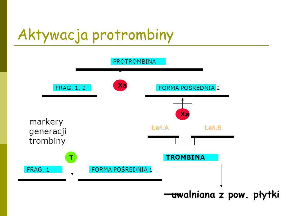Aktywacja protrombiny PROTROMBINA FORMA POŚREDNIA 2 TROMBINA FRAG. 1, 2 Xa Łań.AŁań.B T FORMA POŚREDNIA 1FRAG. 1 markery generacji trombiny uwalniana