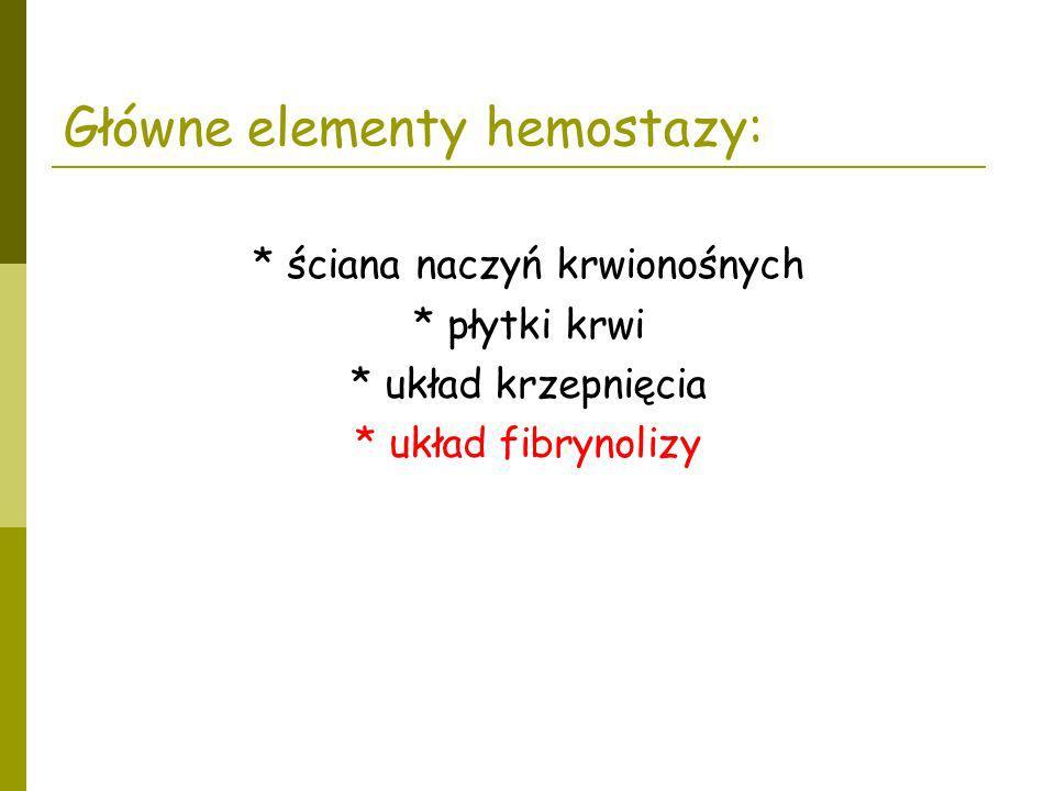 Główne elementy hemostazy: * ściana naczyń krwionośnych * płytki krwi * układ krzepnięcia * układ fibrynolizy