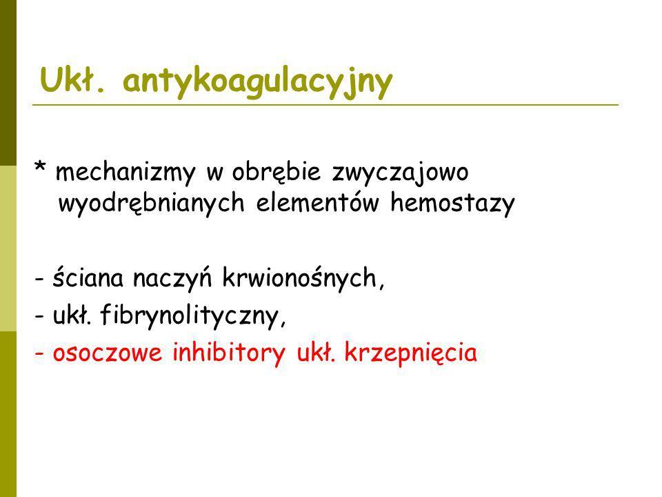 Ukł. antykoagulacyjny * mechanizmy w obrębie zwyczajowo wyodrębnianych elementów hemostazy - ściana naczyń krwionośnych, - ukł. fibrynolityczny, - oso