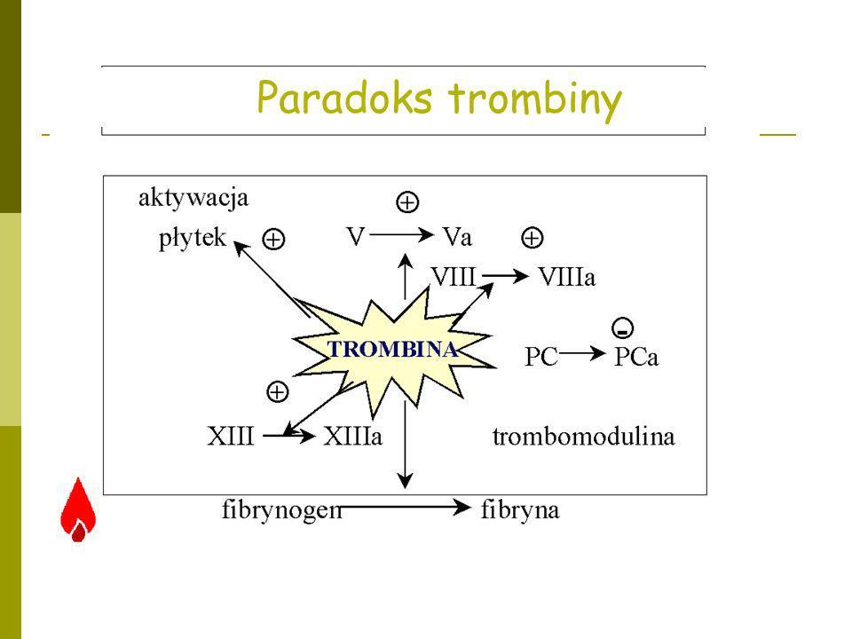 Białko S (PS protein S) nieaktywne Paradoks trombiny