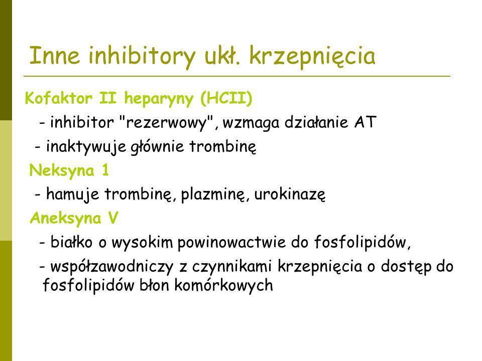 Inne inhibitory ukł. krzepnięcia Kofaktor II heparyny (HCII) - inhibitor