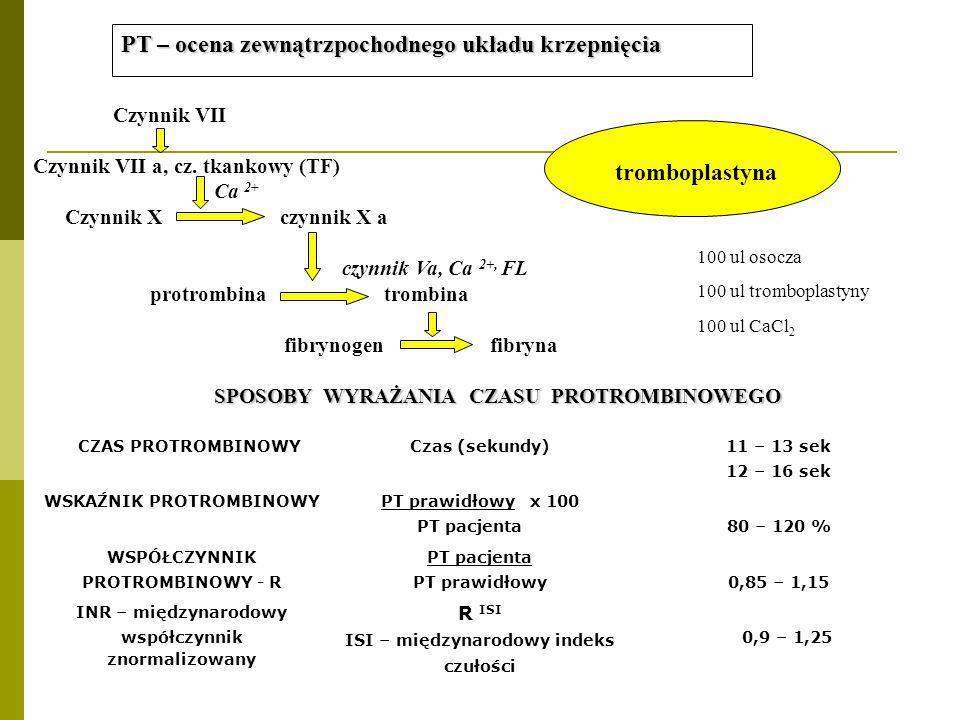 PT – ocena zewnątrzpochodnego układu krzepnięcia Czynnik VII Czynnik VII a, cz. tkankowy (TF) Ca 2+ Czynnik X czynnik X a czynnik Va, Ca 2+, FL protro