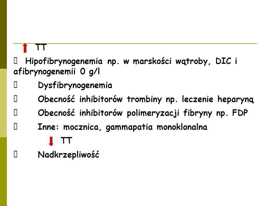 TT Hipofibrynogenemia np. w marskości wątroby, DIC i afibrynogenemii 0 g/l Dysfibrynogenemia Obecność inhibitorów trombiny np. leczenie heparyną Obecn