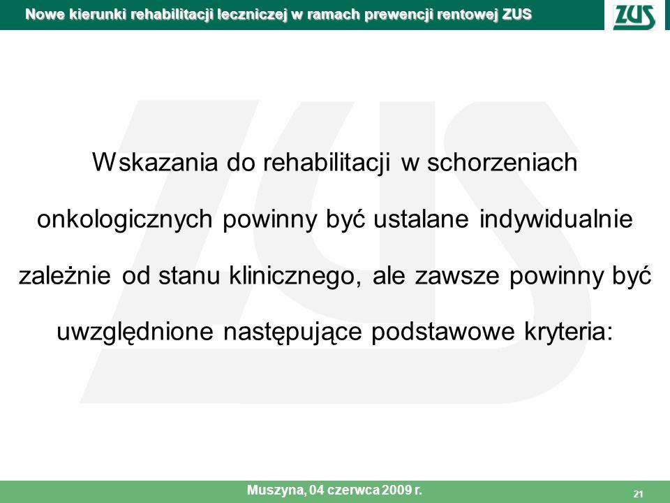 21 Wskazania do rehabilitacji w schorzeniach onkologicznych powinny być ustalane indywidualnie zależnie od stanu klinicznego, ale zawsze powinny być u