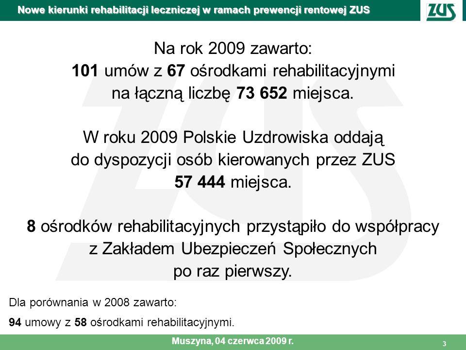3 Na rok 2009 zawarto: 101 umów z 67 ośrodkami rehabilitacyjnymi na łączną liczbę 73 652 miejsca. W roku 2009 Polskie Uzdrowiska oddają do dyspozycji