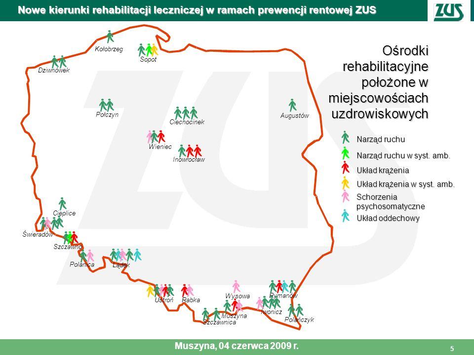 6 W 2008 roku rehabilitację leczniczą w ramach prewencji rentowej ZUS ukończyło 67 169 osób, w tym: Nowe kierunki rehabilitacji leczniczej w ramach prewencji rentowej ZUS
