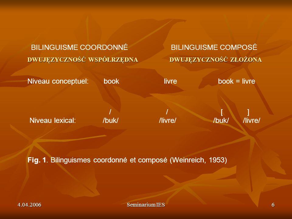 4.04.2006Seminarium IES6 BILINGUISME COORDONNÉ BILINGUISME COMPOSÉ DWUJĘZYCZNOŚĆ WSPÓŁRZĘDNA DWUJĘZYCZNOŚĆ ZŁOŻONA Niveau conceptuel: book livre book