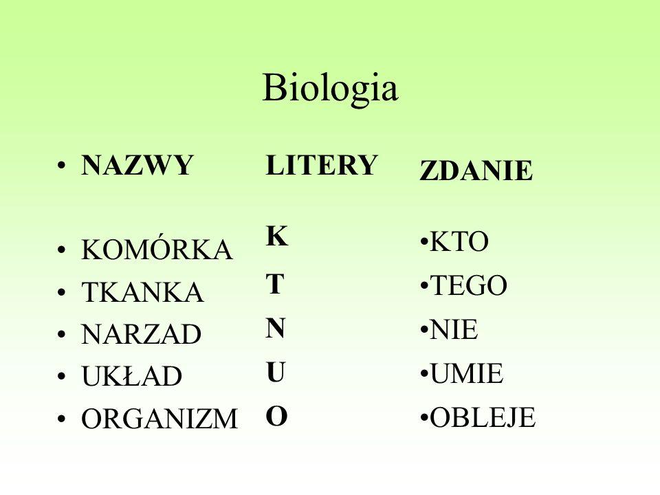 Biologia NAZWY KOMÓRKA TKANKA NARZAD UKŁAD ORGANIZM LITERY K T N U O ZDANIE KTO TEGO NIE UMIE OBLEJE