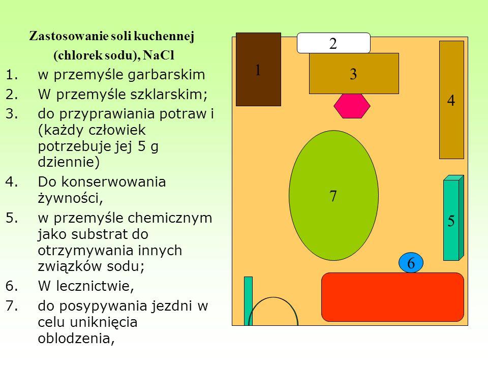 Zastosowanie soli kuchennej (chlorek sodu), NaCl 1.w przemyśle garbarskim 2.W przemyśle szklarskim; 3.do przyprawiania potraw i (każdy człowiek potrze