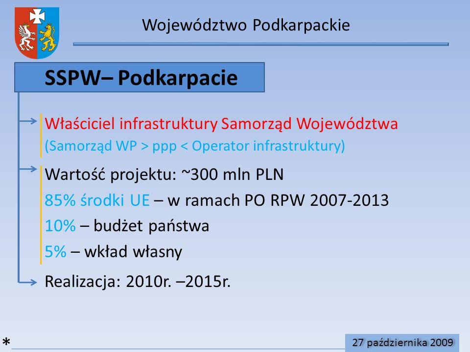 Województwo Podkarpackie SSPW– Podkarpacie Właściciel infrastruktury Samorząd Województwa (Samorząd WP > ppp < Operator infrastruktury) Wartość projektu: ~300 mln PLN 85% środki UE – w ramach PO RPW 2007-2013 10% – budżet państwa 5% – wkład własny Realizacja: 2010r.