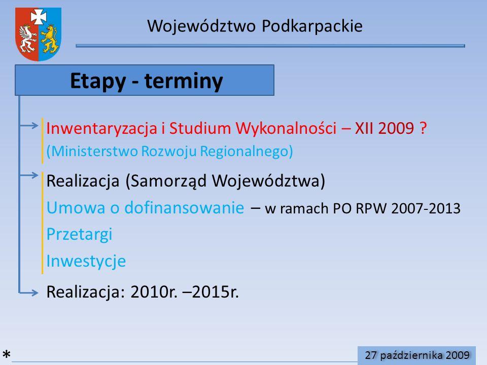 Województwo Podkarpackie Etapy - terminy Inwentaryzacja i Studium Wykonalności – XII 2009 .