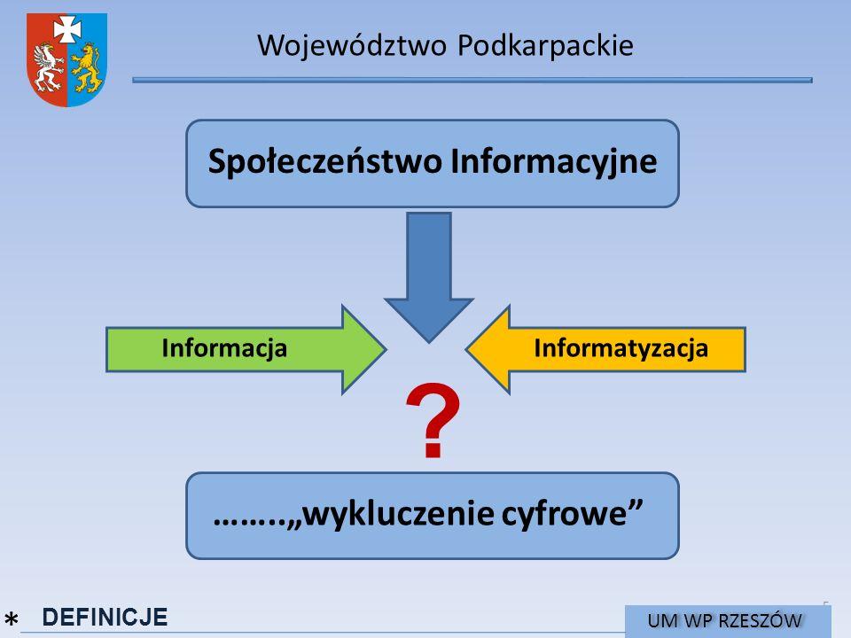 5 Województwo Podkarpackie * Społeczeństwo Informacyjne InformacjaInformatyzacja .