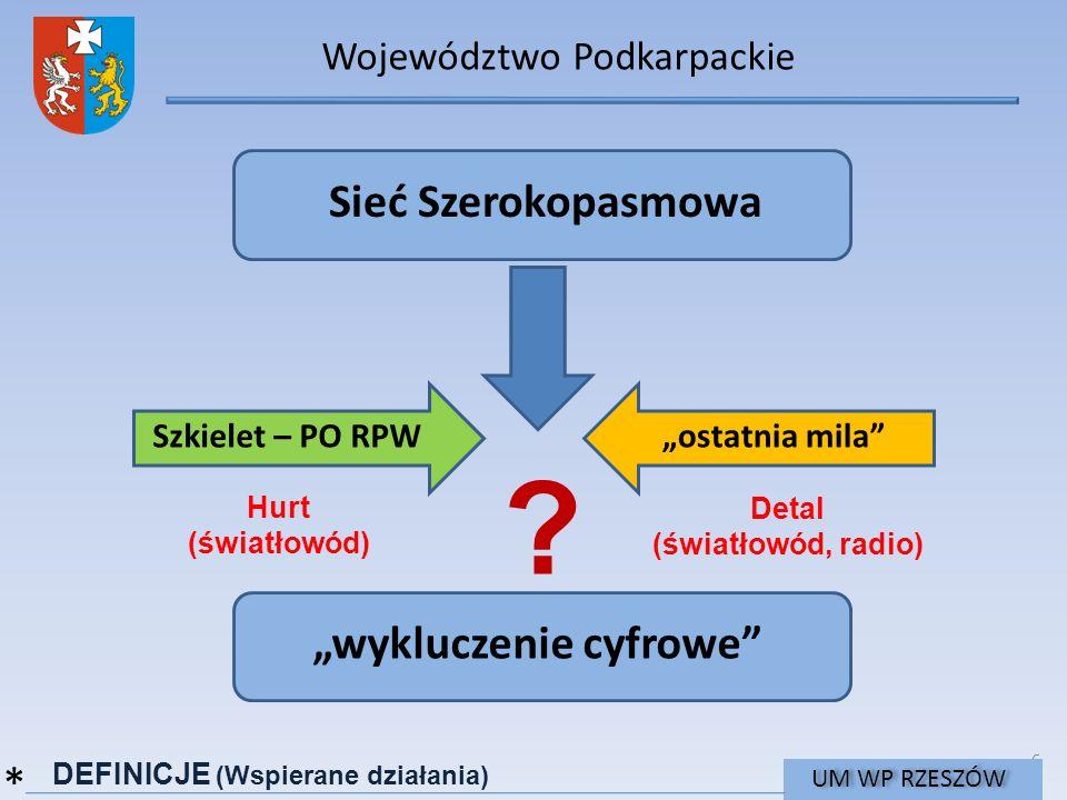 6 Województwo Podkarpackie * Sieć Szerokopasmowa Szkielet – PO RPWostatnia mila .