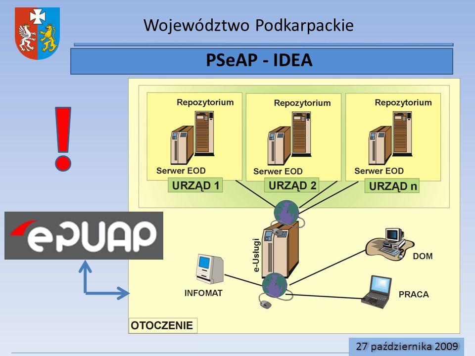 Województwo Podkarpackie PSeAP - IDEA 27 października 2009