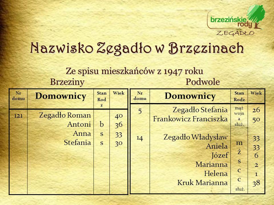 ZEGADŁO Ze spisu mieszkańców z 1947 roku Brzeziny Podwole Nr domu Domownicy Stan Rod z Wiek 121Zegadło Roman Antoni Anna Stefania bssbss 40 36 33 30 N