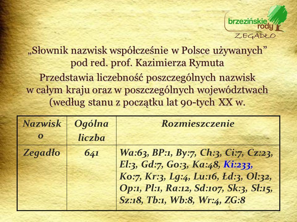 Słownik nazwisk współcześnie w Polsce używanych pod red. prof. Kazimierza Rymuta Przedstawia liczebność poszczególnych nazwisk w całym kraju oraz w po