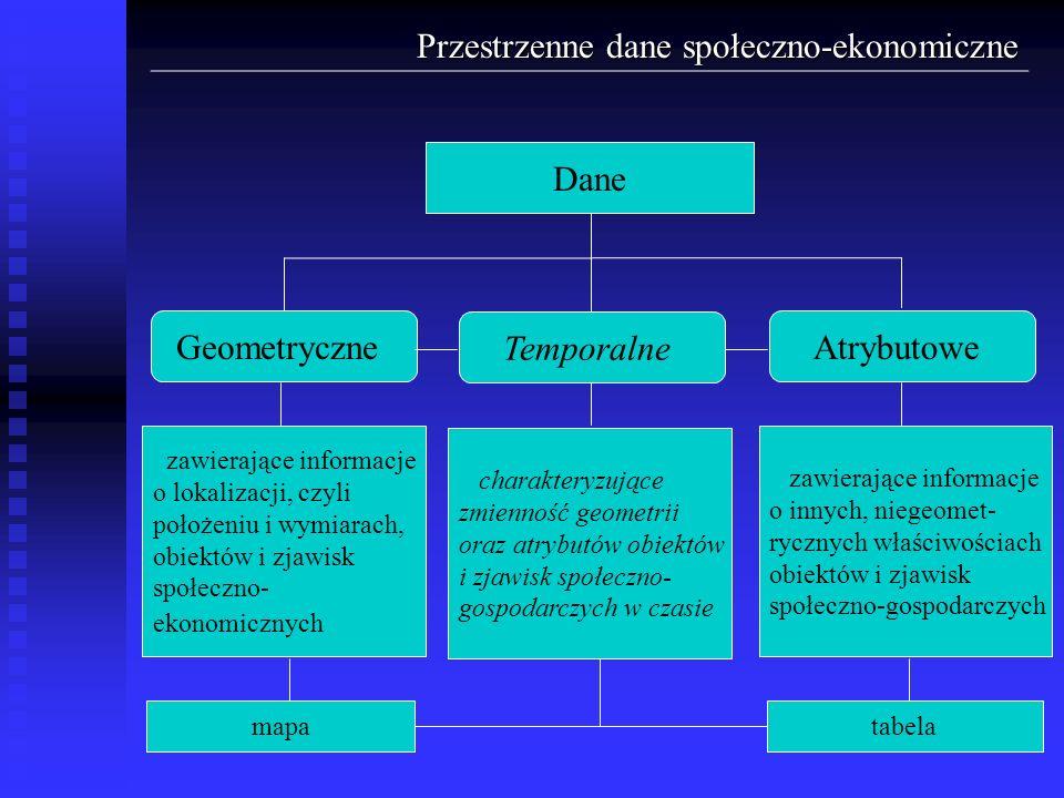 Dane zawierające informacje o lokalizacji, czyli położeniu i wymiarach, obiektów i zjawisk społeczno- ekonomicznych charakteryzujące zmienność geometr