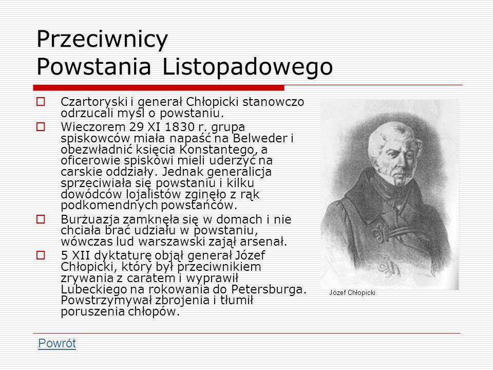 Przeciwnicy Powstania Listopadowego Czartoryski i generał Chłopicki stanowczo odrzucali myśl o powstaniu. Wieczorem 29 XI 1830 r. grupa spiskowców mia