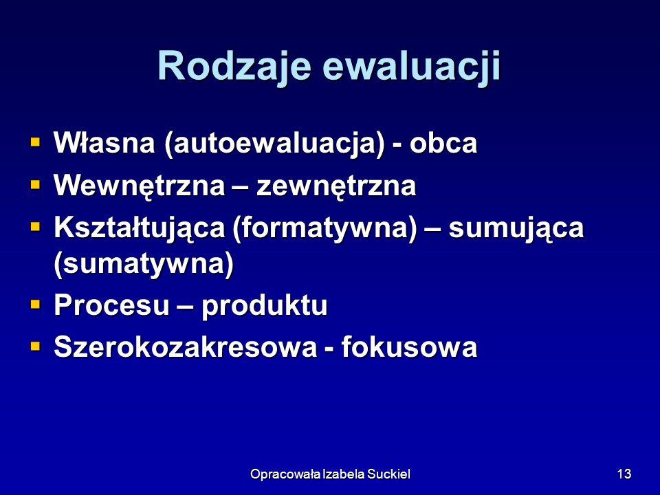 Opracowała Izabela Suckiel13 Rodzaje ewaluacji Własna (autoewaluacja) - obca Własna (autoewaluacja) - obca Wewnętrzna – zewnętrzna Wewnętrzna – zewnęt