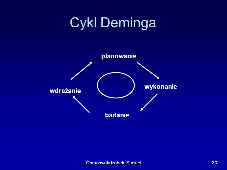 Opracowała Izabela Suckiel30 Cykl Deminga planowanie wykonanie badanie wdrażanie