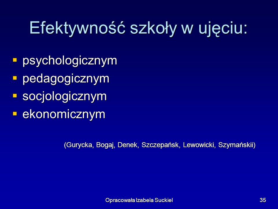 Opracowała Izabela Suckiel35 Efektywność szkoły w ujęciu: psychologicznym psychologicznym pedagogicznym pedagogicznym socjologicznym socjologicznym ek