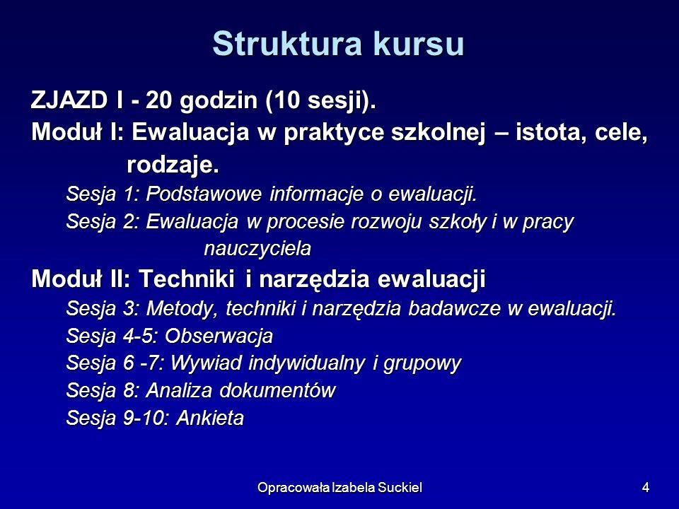 Opracowała Izabela Suckiel4 Struktura kursu ZJAZD I - 20 godzin (10 sesji). Moduł I: Ewaluacja w praktyce szkolnej – istota, cele, rodzaje. rodzaje. S