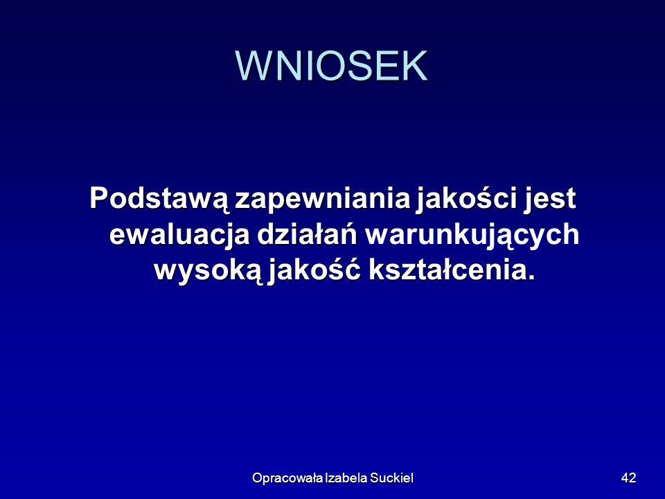 Opracowała Izabela Suckiel42 WNIOSEK Podstawą zapewniania jakości jest ewaluacja działań wysoką jakość kształcenia. Podstawą zapewniania jakości jest