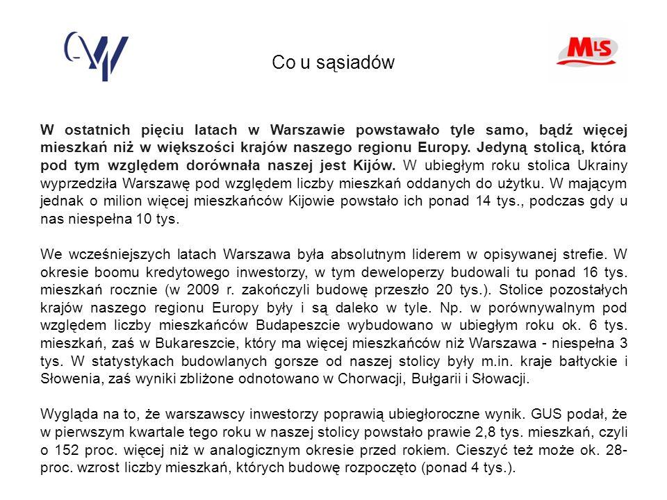 Co u sąsiadów W ostatnich pięciu latach w Warszawie powstawało tyle samo, bądź więcej mieszkań niż w większości krajów naszego regionu Europy.