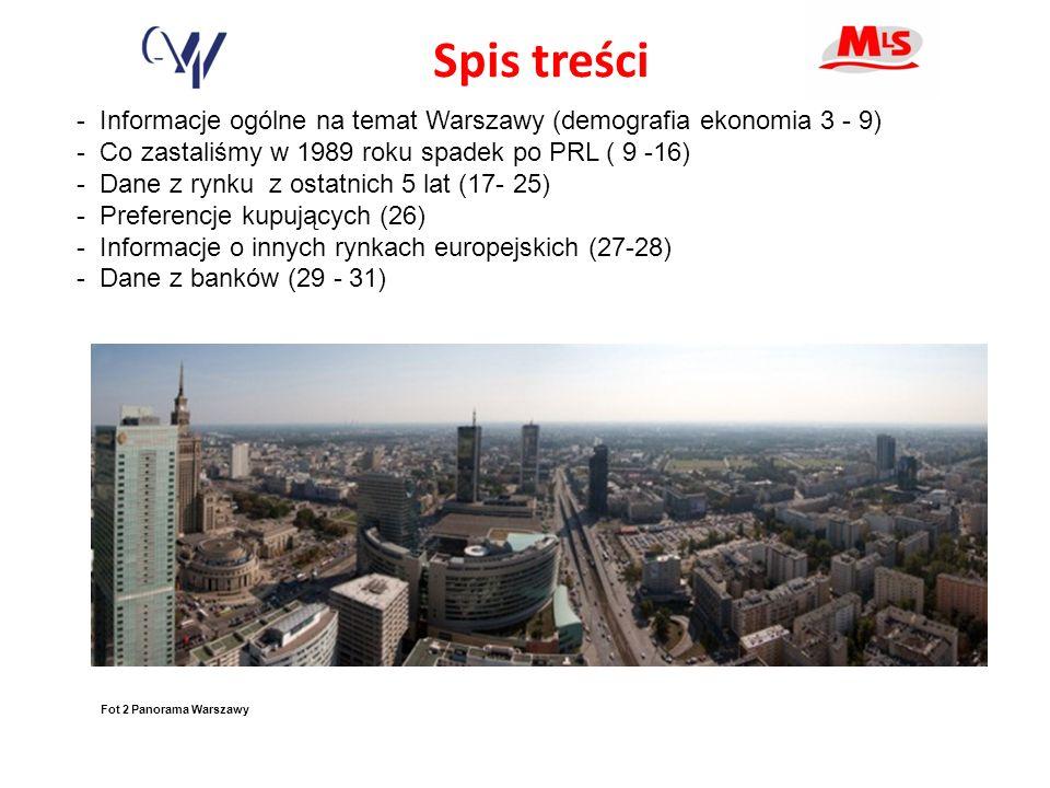 Spis treści - Informacje ogólne na temat Warszawy (demografia ekonomia 3 - 9) - Co zastaliśmy w 1989 roku spadek po PRL ( 9 -16) - Dane z rynku z ostatnich 5 lat (17- 25) - Preferencje kupujących (26) - Informacje o innych rynkach europejskich (27-28) - Dane z banków (29 - 31) Fot 2 Panorama Warszawy