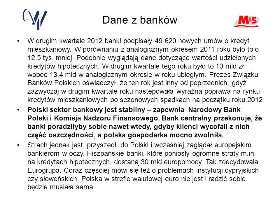Dane z banków W drugim kwartale 2012 banki podpisały 49 620 nowych umów o kredyt mieszkaniowy.