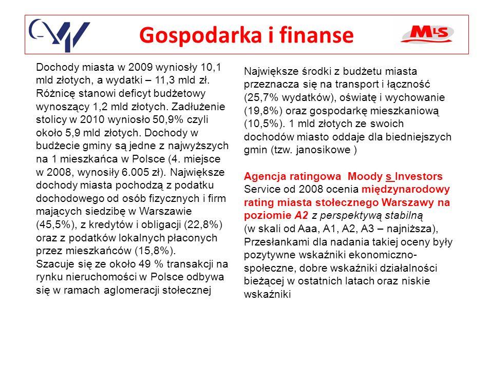 Gospodarka i finanse Największe środki z budżetu miasta przeznacza się na transport i łączność (25,7% wydatków), oświatę i wychowanie (19,8%) oraz gospodarkę mieszkaniową (10,5%).