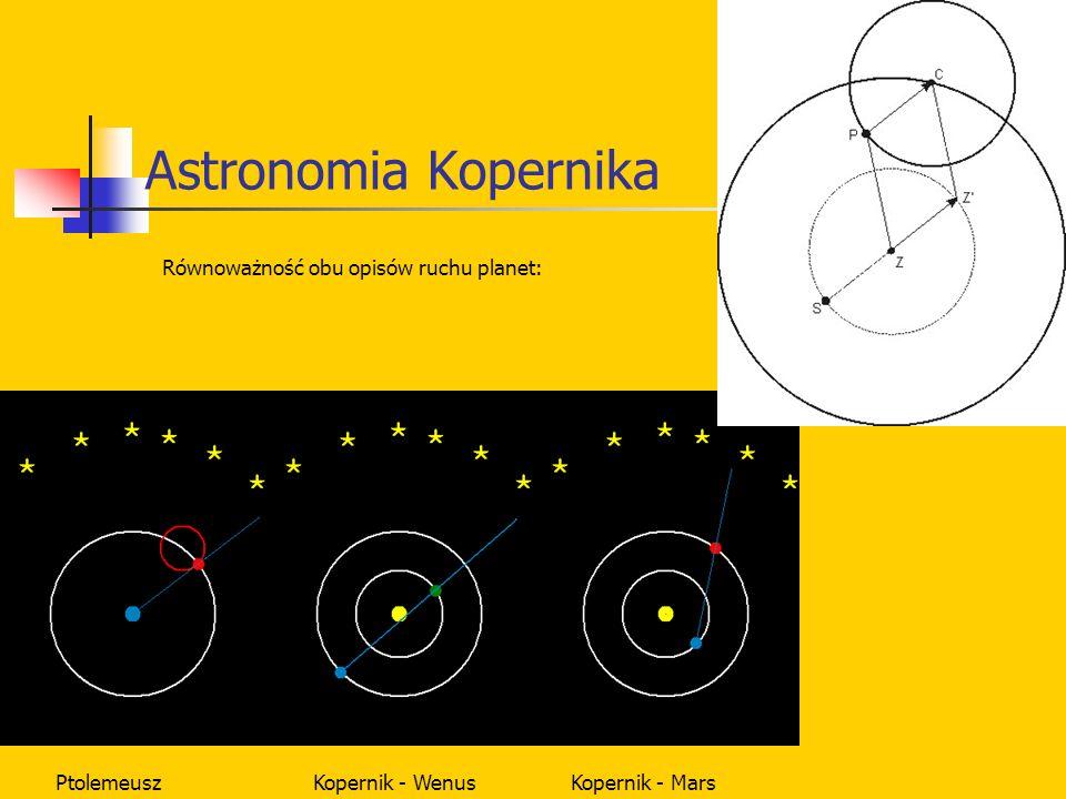 Astronomia Kopernika PtolemeuszKopernik - MarsKopernik - Wenus Równoważność obu opisów ruchu planet: