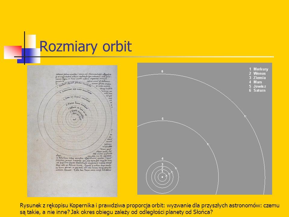 Rozmiary orbit Rysunek z rękopisu Kopernika i prawdziwa proporcja orbit: wyzwanie dla przyszłych astronomów: czemu są takie, a nie inne? Jak okres obi