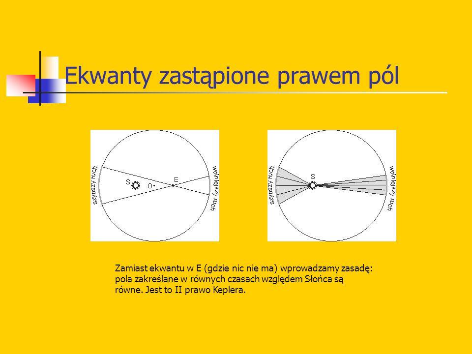 Ekwanty zastąpione prawem pól Zamiast ekwantu w E (gdzie nic nie ma) wprowadzamy zasadę: pola zakreślane w równych czasach względem Słońca są równe. J