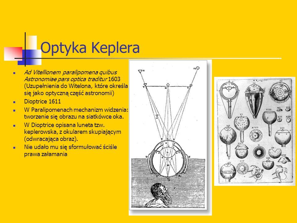 Optyka Keplera Ad Vitellionem paralipomena quibus Astronomiae pars optica traditur 1603 (Uzupełnienia do Witelona, które określa się jako optyczną czę