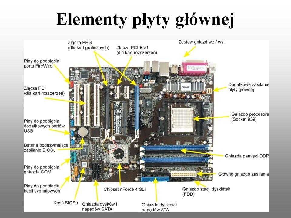 Elementy płyty głównej