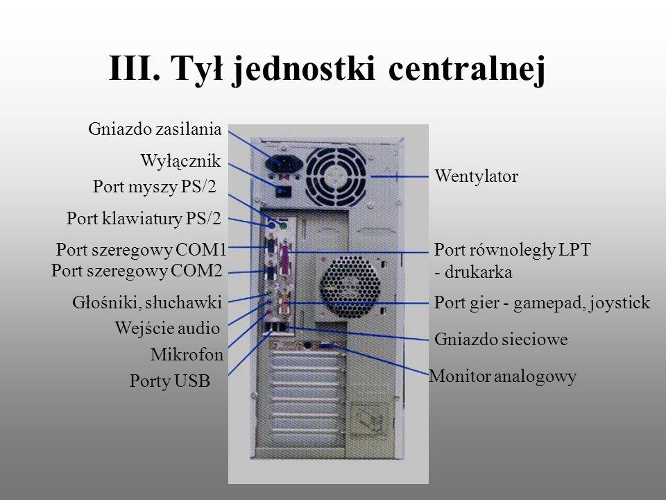 III. Tył jednostki centralnej Gniazdo zasilania Wyłącznik Port myszy PS/2 Port klawiatury PS/2 Port szeregowy COM1 Port szeregowy COM2 Głośniki, słuch