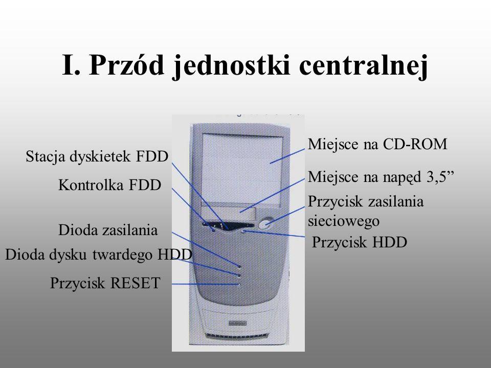 I. Przód jednostki centralnej Stacja dyskietek FDD Kontrolka FDD Dioda zasilania Dioda dysku twardego HDD Przycisk RESET Miejsce na CD-ROM Miejsce na