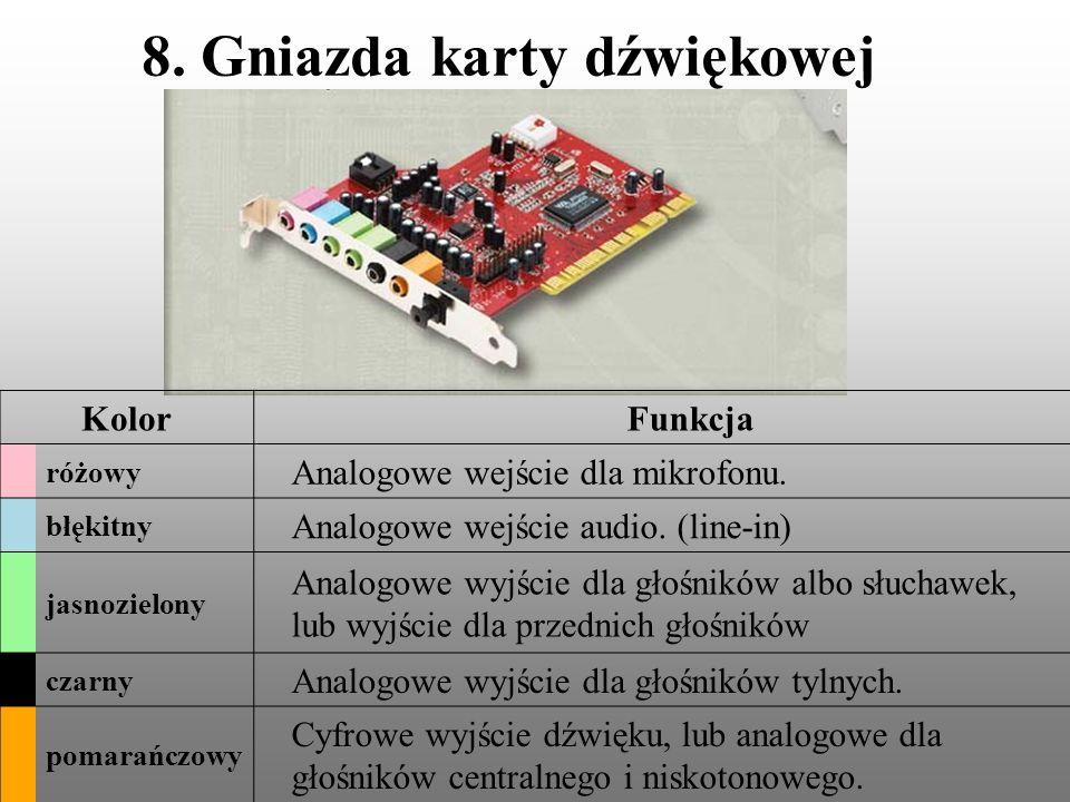 8. Gniazda karty dźwiękowej KolorFunkcja różowy Analogowe wejście dla mikrofonu. błękitny Analogowe wejście audio. (line-in) jasnozielony Analogowe wy