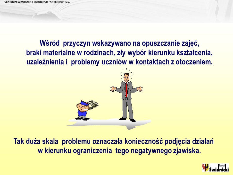 Aby sprawdzić możliwości programu w praktyce, zespół autorów wraz z Wydziałem Oświaty i Wychowania Starostwa, przy akceptacji Zarządu Powiatu w Świdnicy.