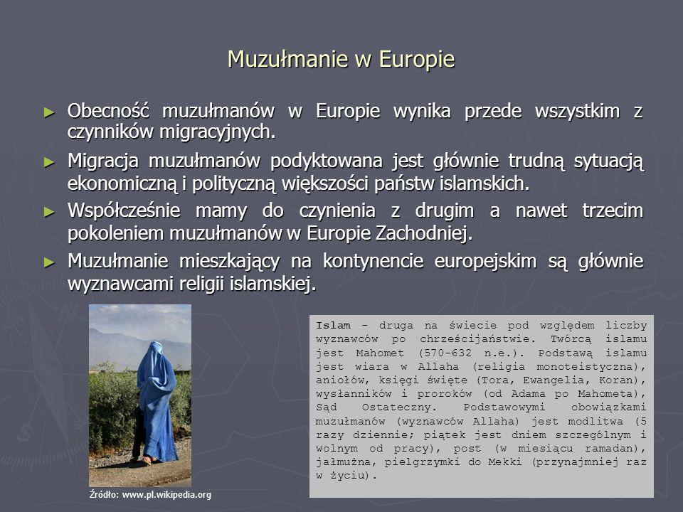 Muzułmanie w Europie Obecność muzułmanów w Europie wynika przede wszystkim z czynników migracyjnych. Obecność muzułmanów w Europie wynika przede wszys