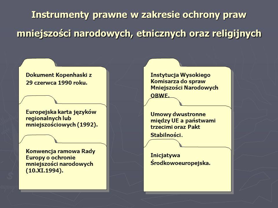 Instrumenty prawne w zakresie ochrony praw mniejszości narodowych, etnicznych oraz religijnych Dokument Kopenhaski z 29 czerwca 1990 roku. Europejska