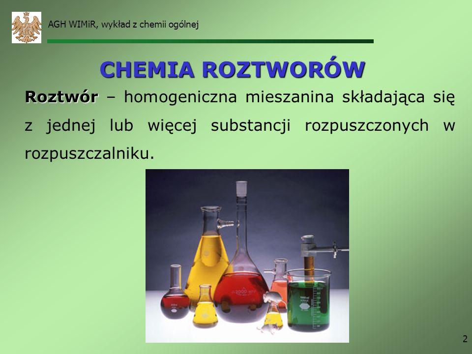 AGH WIMiR, wykład z chemii ogólnej 2 CHEMIA ROZTWORÓW Roztwór Roztwór – homogeniczna mieszanina składająca się z jednej lub więcej substancji rozpuszc