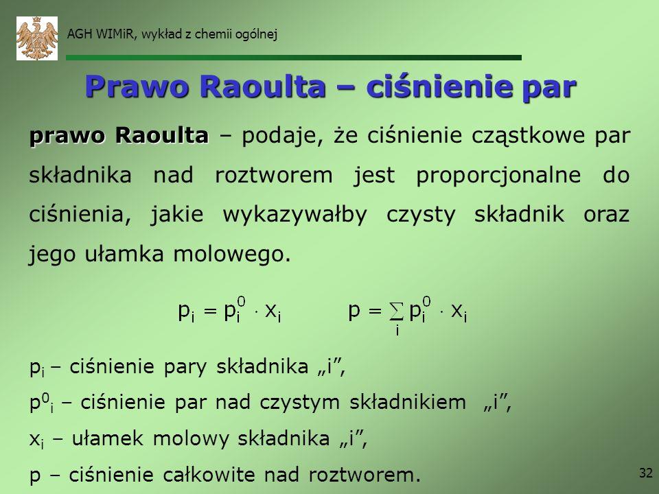 AGH WIMiR, wykład z chemii ogólnej 32 Prawo Raoulta – ciśnienie par prawo Raoulta prawo Raoulta – podaje, że ciśnienie cząstkowe par składnika nad roz