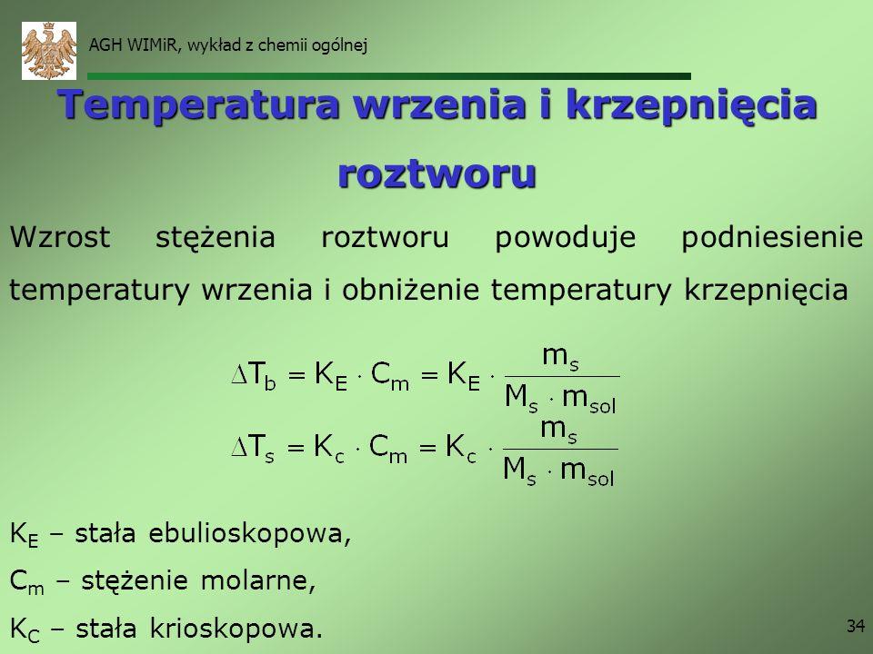 AGH WIMiR, wykład z chemii ogólnej 34 Temperatura wrzenia i krzepnięcia roztworu Wzrost stężenia roztworu powoduje podniesienie temperatury wrzenia i