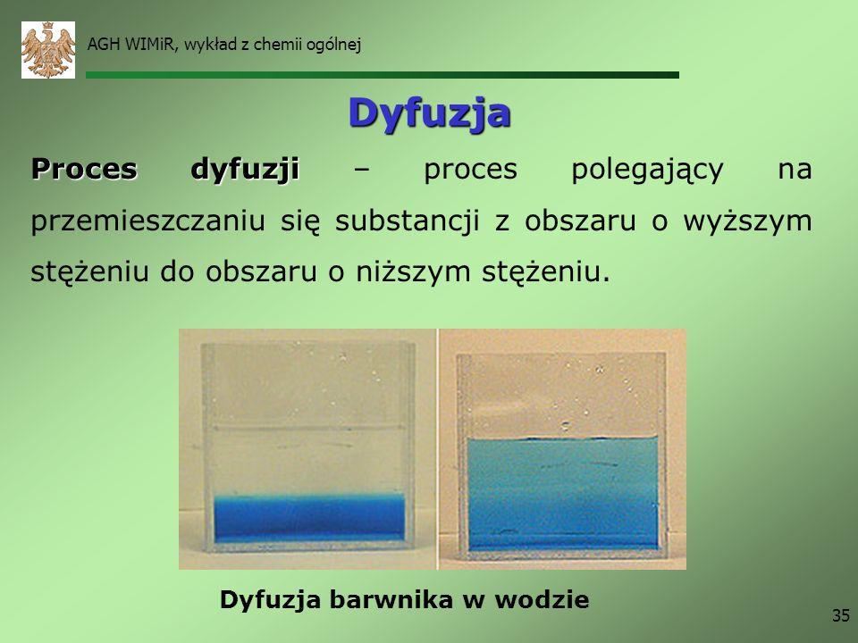 AGH WIMiR, wykład z chemii ogólnej 35 Dyfuzja Proces dyfuzji Proces dyfuzji – proces polegający na przemieszczaniu się substancji z obszaru o wyższym