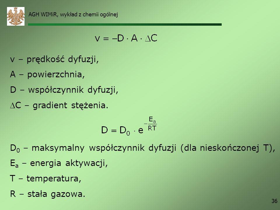 AGH WIMiR, wykład z chemii ogólnej 36 v – prędkość dyfuzji, A – powierzchnia, D – współczynnik dyfuzji, C – gradient stężenia. D 0 – maksymalny współc